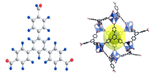 H3BTB molecular structure (left) and MOF-177 lattice structure (right)