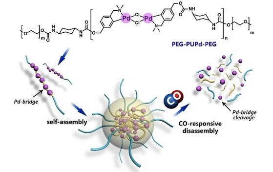 Responsive polymers for biosignal molecules.